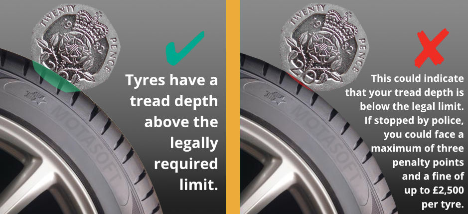 20p Tyre Tread Test Infographic